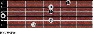 Bb9#5/F# for guitar on frets 2, 3, 0, 3, 3, 4
