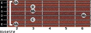 Bb9#5/F# for guitar on frets 2, 3, 6, 3, 3, 2