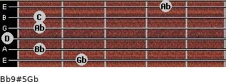 Bb9#5/Gb for guitar on frets 2, 1, 0, 1, 1, 4