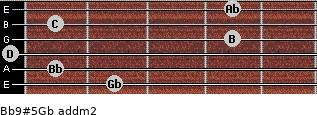 Bb9#5/Gb add(m2) for guitar on frets 2, 1, 0, 4, 1, 4