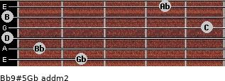Bb9#5/Gb add(m2) for guitar on frets 2, 1, 0, 5, 0, 4