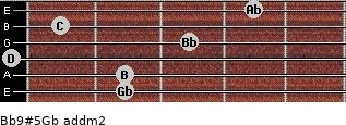 Bb9#5/Gb add(m2) for guitar on frets 2, 2, 0, 3, 1, 4