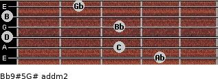 Bb9#5/G# add(m2) for guitar on frets 4, 3, 0, 3, 0, 2