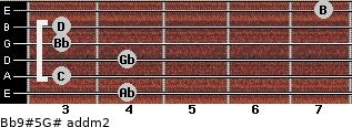 Bb9#5/G# add(m2) for guitar on frets 4, 3, 4, 3, 3, 7