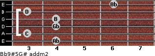 Bb9#5/G# add(m2) for guitar on frets 4, 3, 4, 4, 3, 6