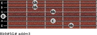 Bb9#5/G# add(m3) for guitar on frets 4, 3, 0, 3, 2, 2