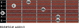 Bb9#5/G# add(m3) for guitar on frets 4, 4, 0, 3, 1, 2