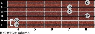 Bb9#5/G# add(m3) for guitar on frets 4, 4, 8, 7, 7, 8