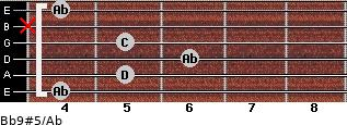 Bb9#5/Ab for guitar on frets 4, 5, 6, 5, x, 4