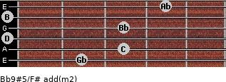 Bb9#5/F# add(m2) guitar chord