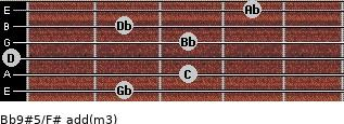 Bb9#5/F# add(m3) guitar chord