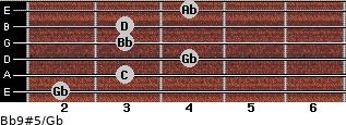 Bb9#5/Gb for guitar on frets 2, 3, 4, 3, 3, 4