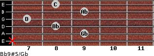 Bb9#5/Gb for guitar on frets x, 9, 8, 7, 9, 8