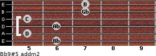 Bb9#5 add(m2) guitar chord