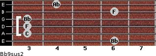 Bb9sus2 for guitar on frets 6, 3, 3, 3, 6, 4