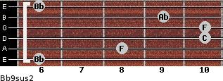Bb9sus2 for guitar on frets 6, 8, 10, 10, 9, 6