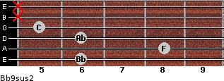 Bb9sus2 for guitar on frets 6, 8, 6, 5, x, x