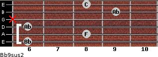 Bb9sus2 for guitar on frets 6, 8, 6, x, 9, 8