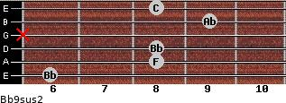 Bb9sus2 for guitar on frets 6, 8, 8, x, 9, 8
