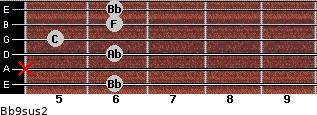 Bb9sus2 for guitar on frets 6, x, 6, 5, 6, 6