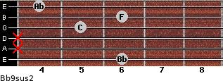 Bb9sus2 for guitar on frets 6, x, x, 5, 6, 4