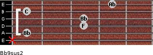 Bb9sus2 for guitar on frets x, 1, 3, 3, 1, 4