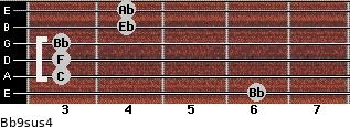 Bb9sus4 for guitar on frets 6, 3, 3, 3, 4, 4
