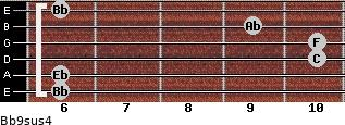 Bb9sus4 for guitar on frets 6, 6, 10, 10, 9, 6