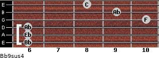 Bb9sus4 for guitar on frets 6, 6, 6, 10, 9, 8