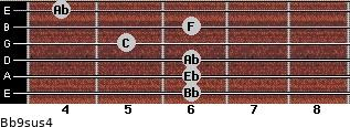 Bb9sus4 for guitar on frets 6, 6, 6, 5, 6, 4