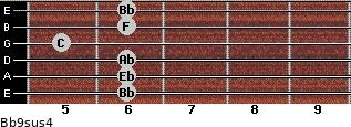 Bb9sus4 for guitar on frets 6, 6, 6, 5, 6, 6