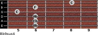 Bb9sus4 for guitar on frets 6, 6, 6, 5, 6, 8
