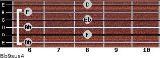 Bb9sus4 for guitar on frets 6, 8, 6, 8, 6, 8