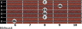Bb9sus4 for guitar on frets 6, 8, 8, 8, 9, 8