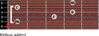 Bb9sus add(m2) guitar chord