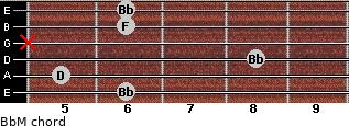 BbM for guitar on frets 6, 5, 8, x, 6, 6