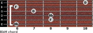 BbM for guitar on frets 6, 8, 8, 7, 6, 10