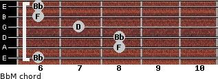 BbM for guitar on frets 6, 8, 8, 7, 6, 6