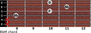 BbM for guitar on frets x, x, 8, 10, 11, 10