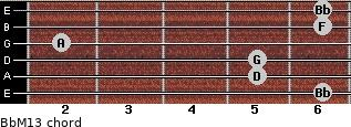 BbM13 for guitar on frets 6, 5, 5, 2, 6, 6