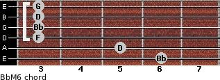 BbM6 for guitar on frets 6, 5, 3, 3, 3, 3