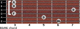 BbM6 for guitar on frets 6, 5, 3, 7, 3, 3