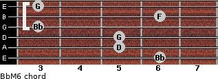 BbM6 for guitar on frets 6, 5, 5, 3, 6, 3