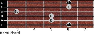 BbM6 for guitar on frets 6, 5, 5, 3, 6, 6