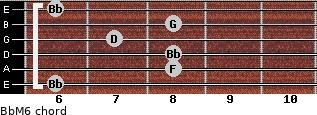 BbM6 for guitar on frets 6, 8, 8, 7, 8, 6