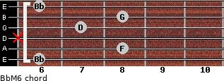 BbM6 for guitar on frets 6, 8, x, 7, 8, 6