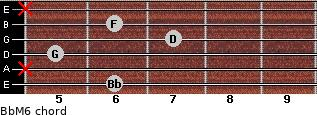 BbM6 for guitar on frets 6, x, 5, 7, 6, x