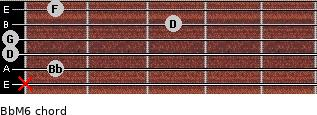 BbM6 for guitar on frets x, 1, 0, 0, 3, 1