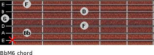 BbM6 for guitar on frets x, 1, 3, 0, 3, 1