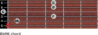 BbM6 for guitar on frets x, 1, 3, 0, 3, 3